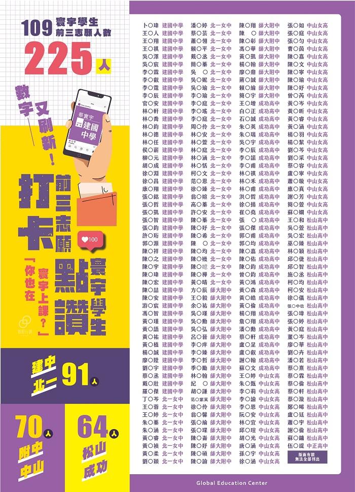 109升高一榜單_W1160-01