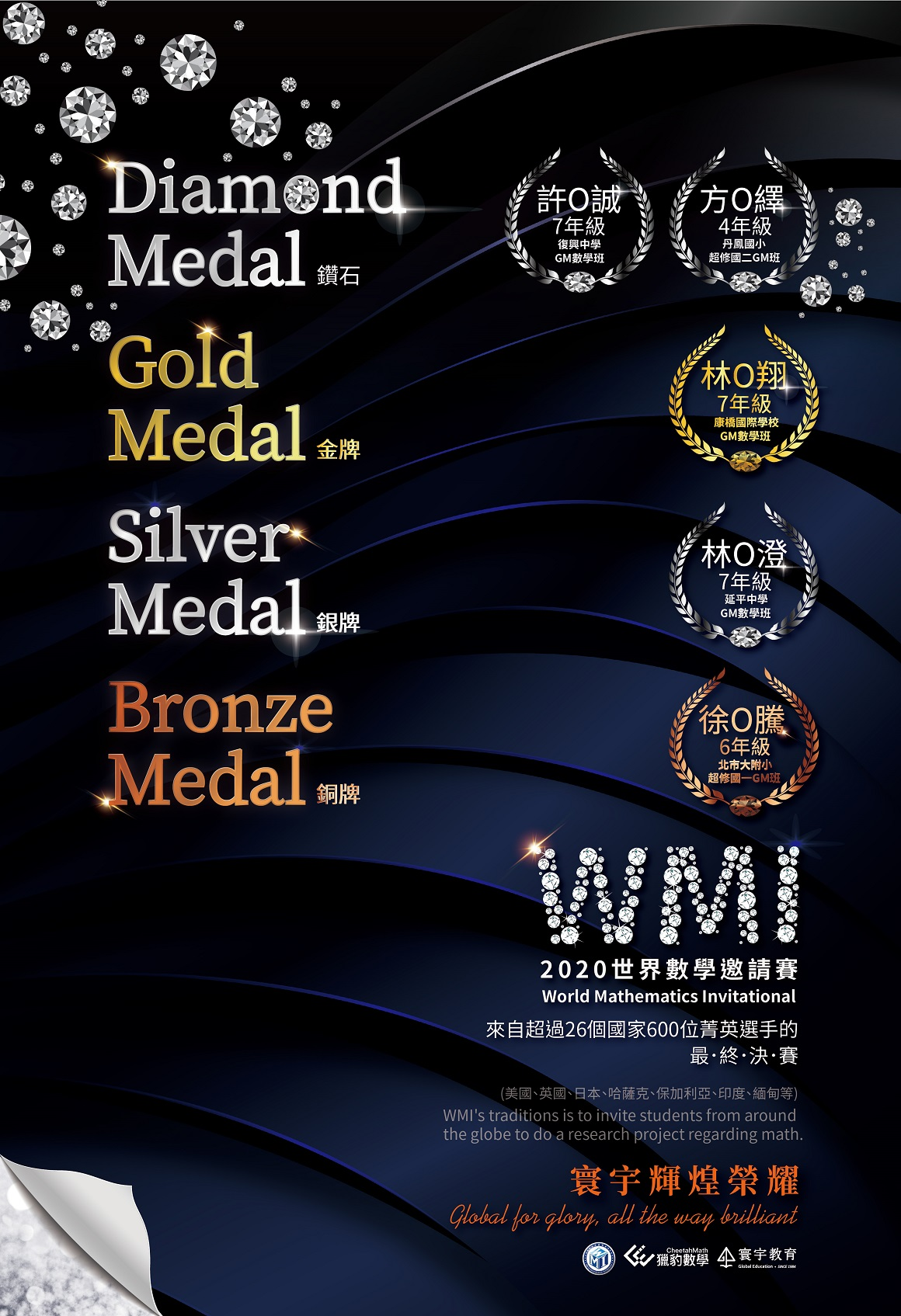 WMI榜單1209藍