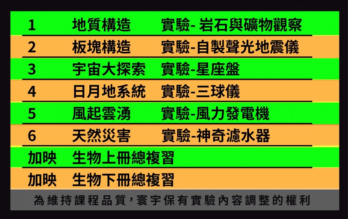 地科會考_表單-06