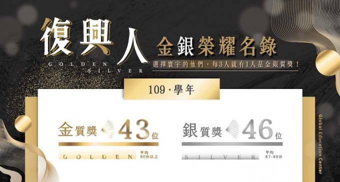 【復興人|金銀榮耀名錄】109金銀質獎逾90人榜單亮眼公布!